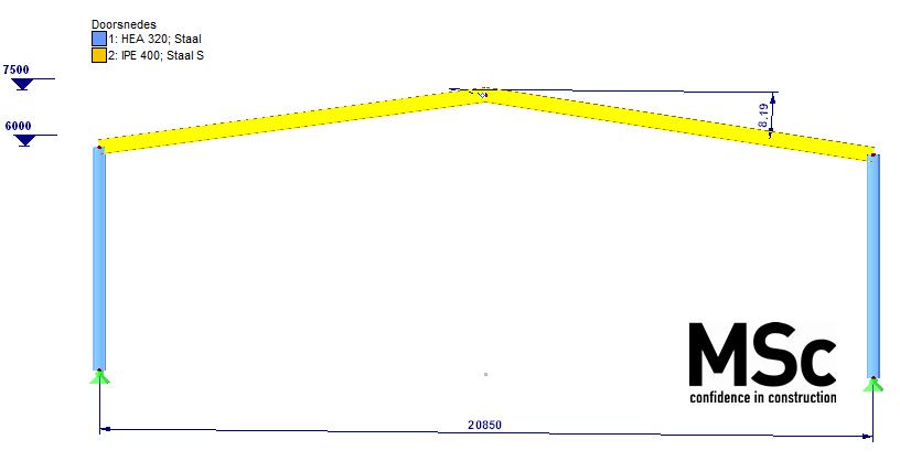 Portaal met stalen balken volgens eurocode 3 berekenen