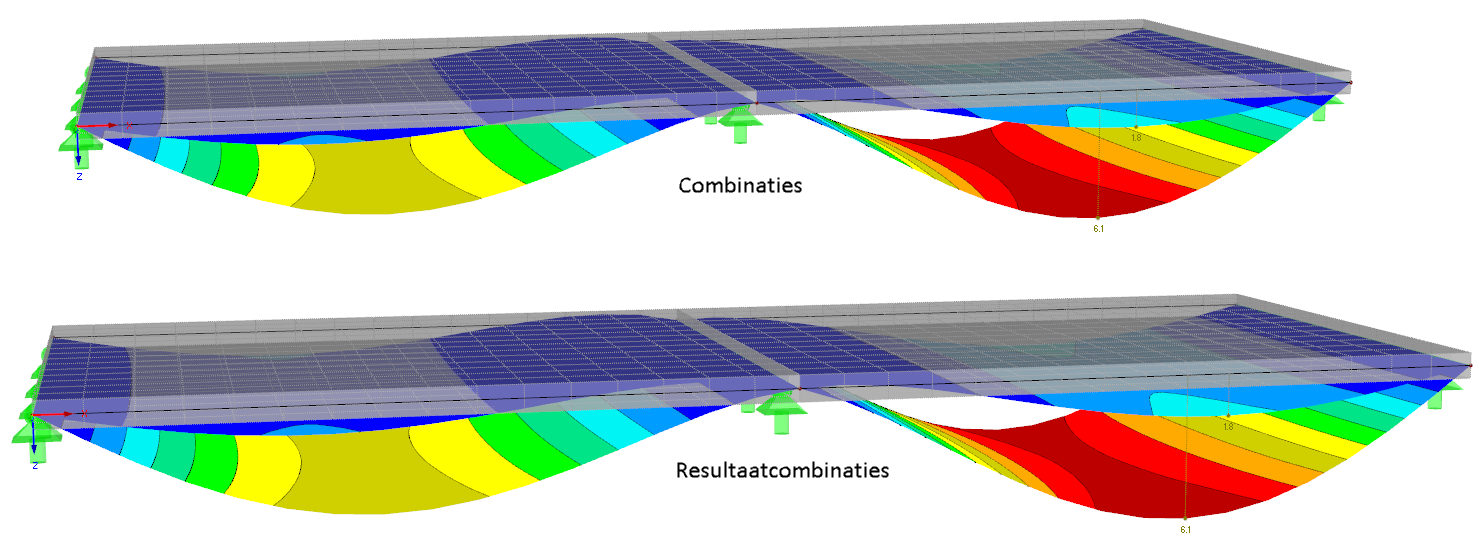 Resultaatcombinaties en belastingcombinaties bij lineaire berekeningen in RFEM rekensoftware