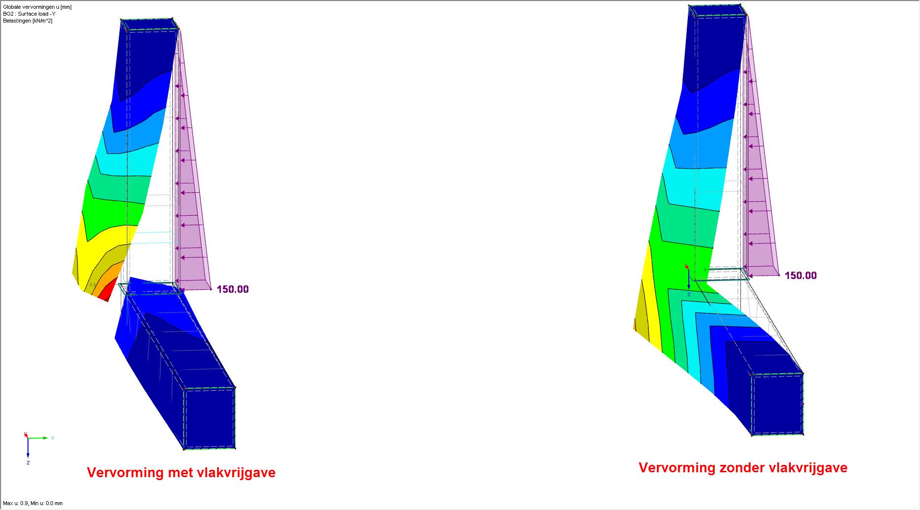 vervormingen vlakvrijgave 3D geen krachtsoverdracht in RFEM rekensoftware