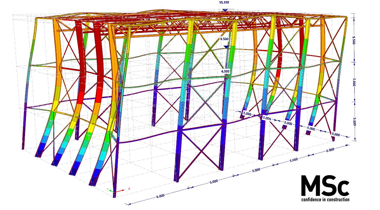 Vervormingen berekend met de software van RFEM
