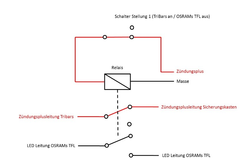 Nett 1 Schalter 2 Leuchtet Schaltplan Bilder - Elektrische ...