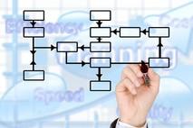 הטמעת שינויים בארגונים בדגש על יעילות עבודה