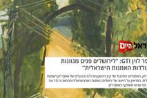 עופר לוין GTI בראיון על העיר ירושלים כפי שהיא משתקפת מאוסף לוין   ישראל היום