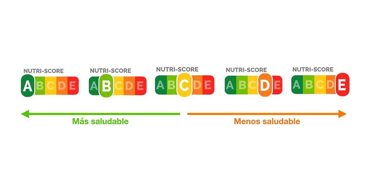 Nuevo sistema de etiquetado: Nutri-Score