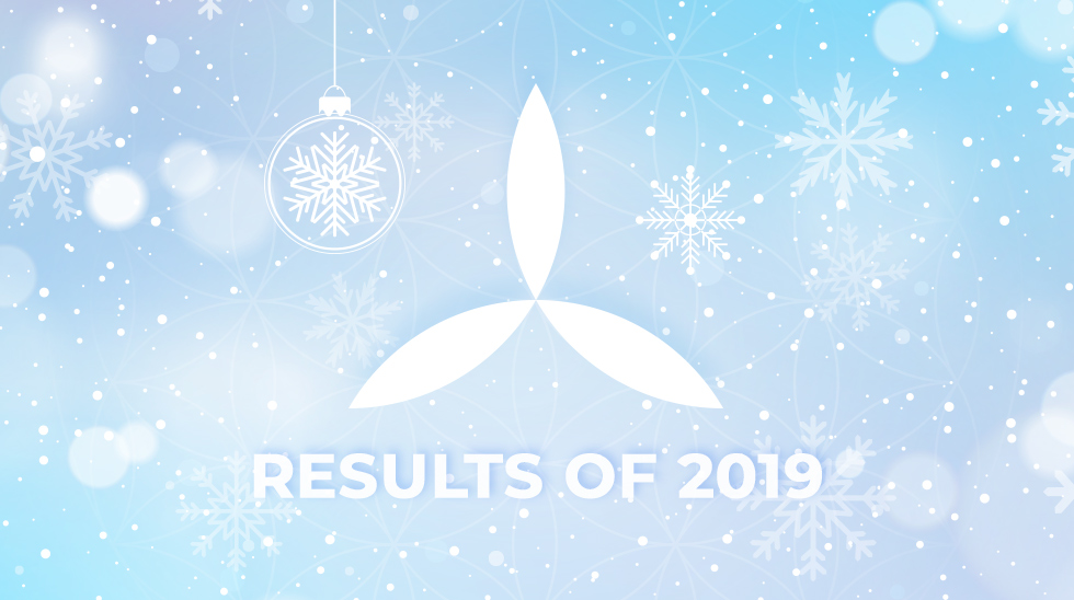 Results of 2019