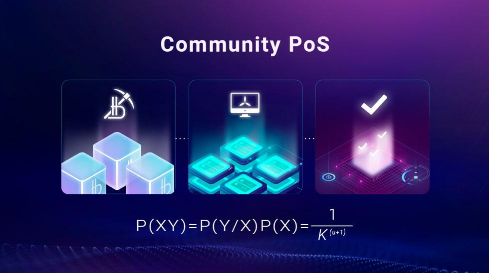 Обеспечение консенсуса по алгоритму Community PoS в сети Блокчейн Системы Bitbon