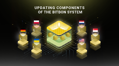 Updating Components of the Bitbon System Hardware and Software Complex
