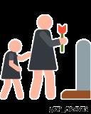 Впорядкування поховань на запорізьких кладовищах (цвинтарях) — Догляд за могилами (прибирання могил Запоріжжя