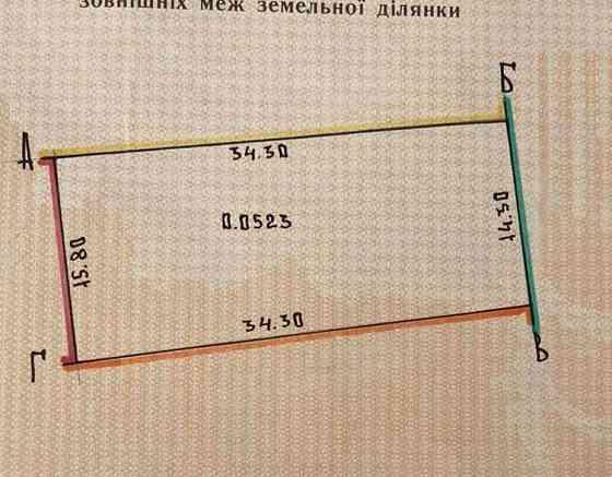 Продається земельна ділянка Івано-Франківськ