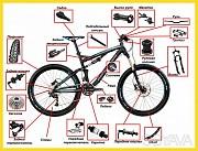 Прокат велосипедов и Добротных роликов Днепр (центр). Распродажа новых и б/у качественных велосипед Дніпро
