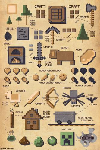 Posters Plakát, Obraz - Minecraft - Pictograft, (61 x 91,5 cm)