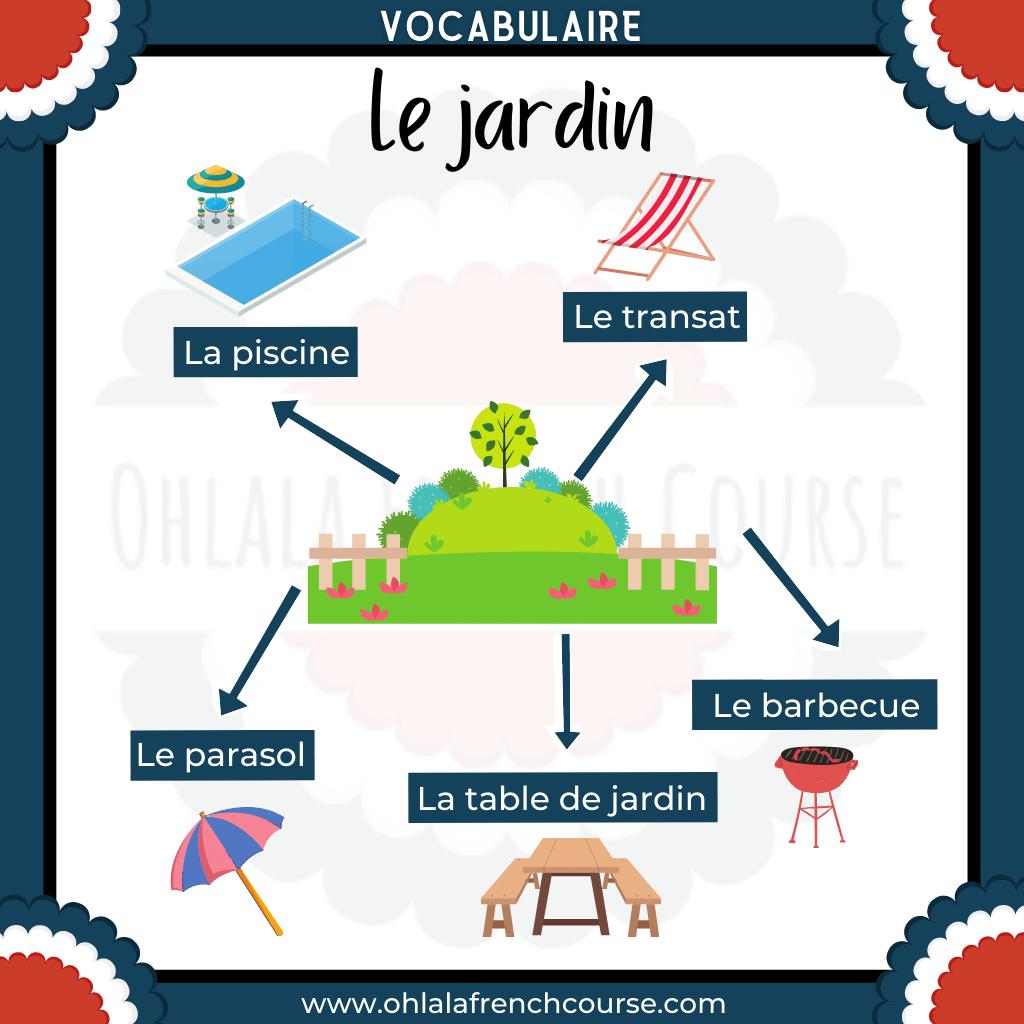 Garden vocabulary