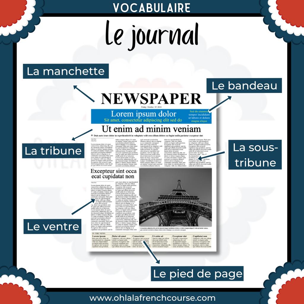 Vocabulaire du journal en français