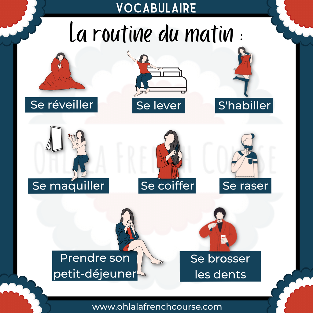 Morning routine - Daily life - French vocabulary