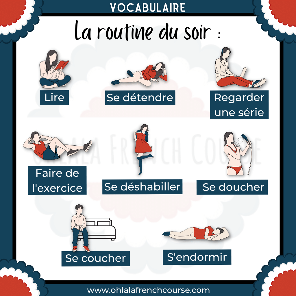 Evening routine - Daily life - French vocabulary