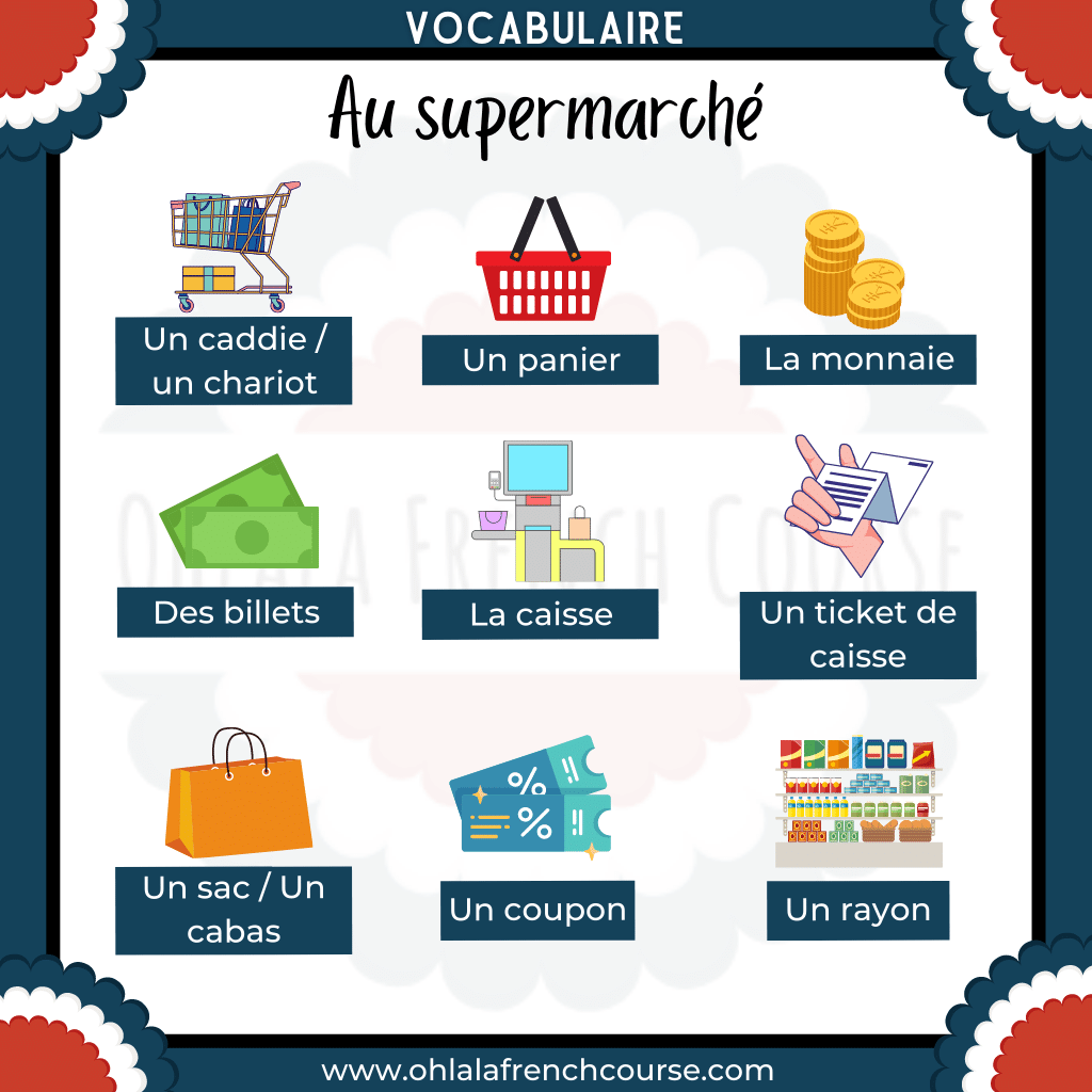 Supermarket vocabulary in French