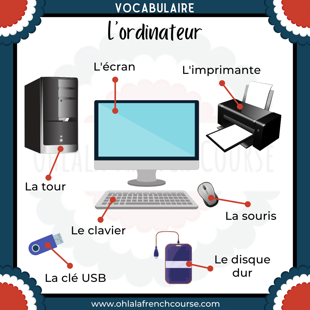 Computer vocabulary in French