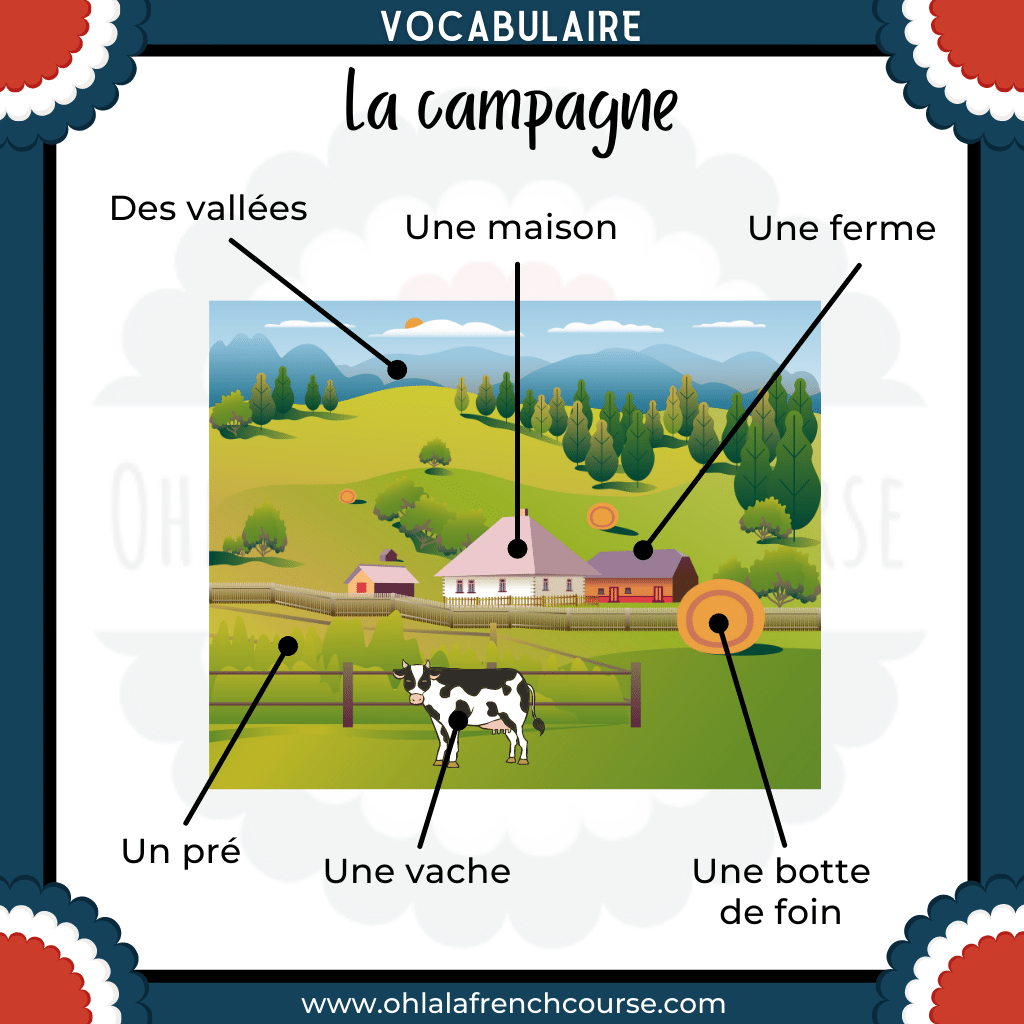French countryside Vocabulary