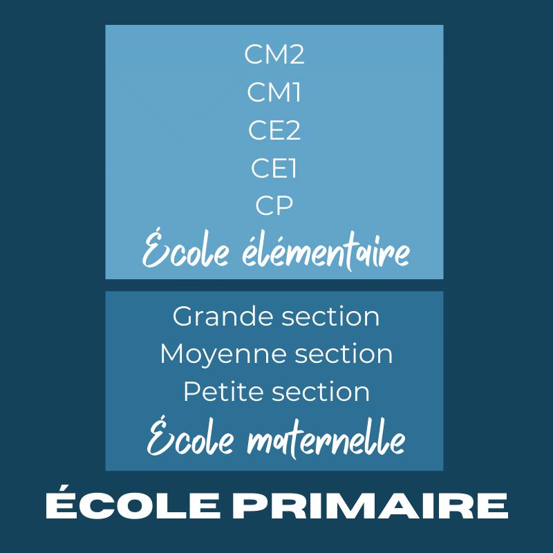 Elementary school - French education system