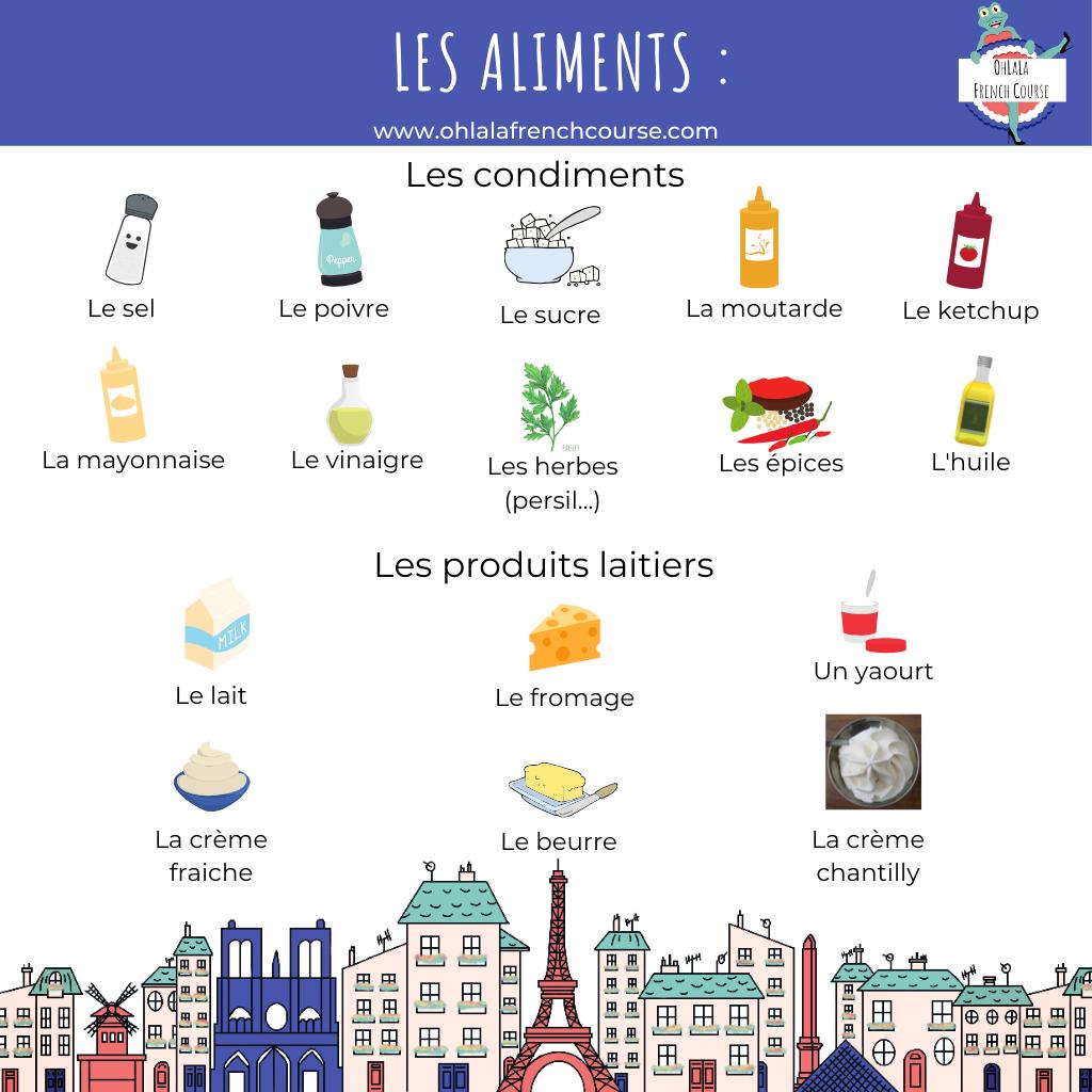 Les condiments et les produits laitiers