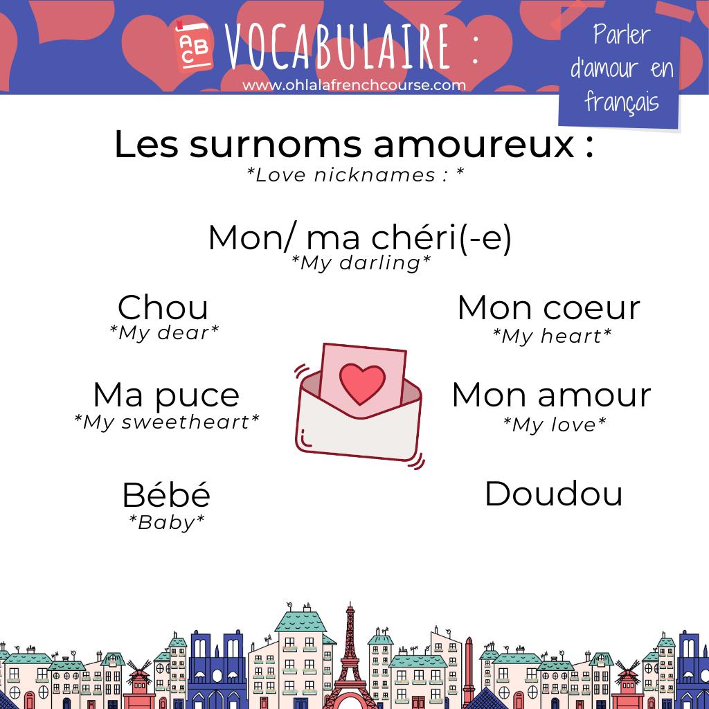 Les surnoms amoureux en français