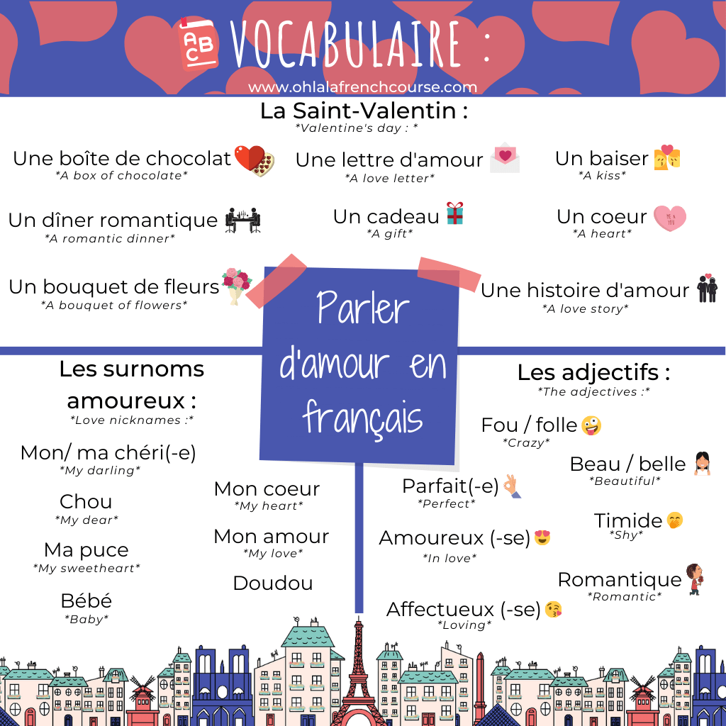 Le vocabulaire en français pour parler d'amour