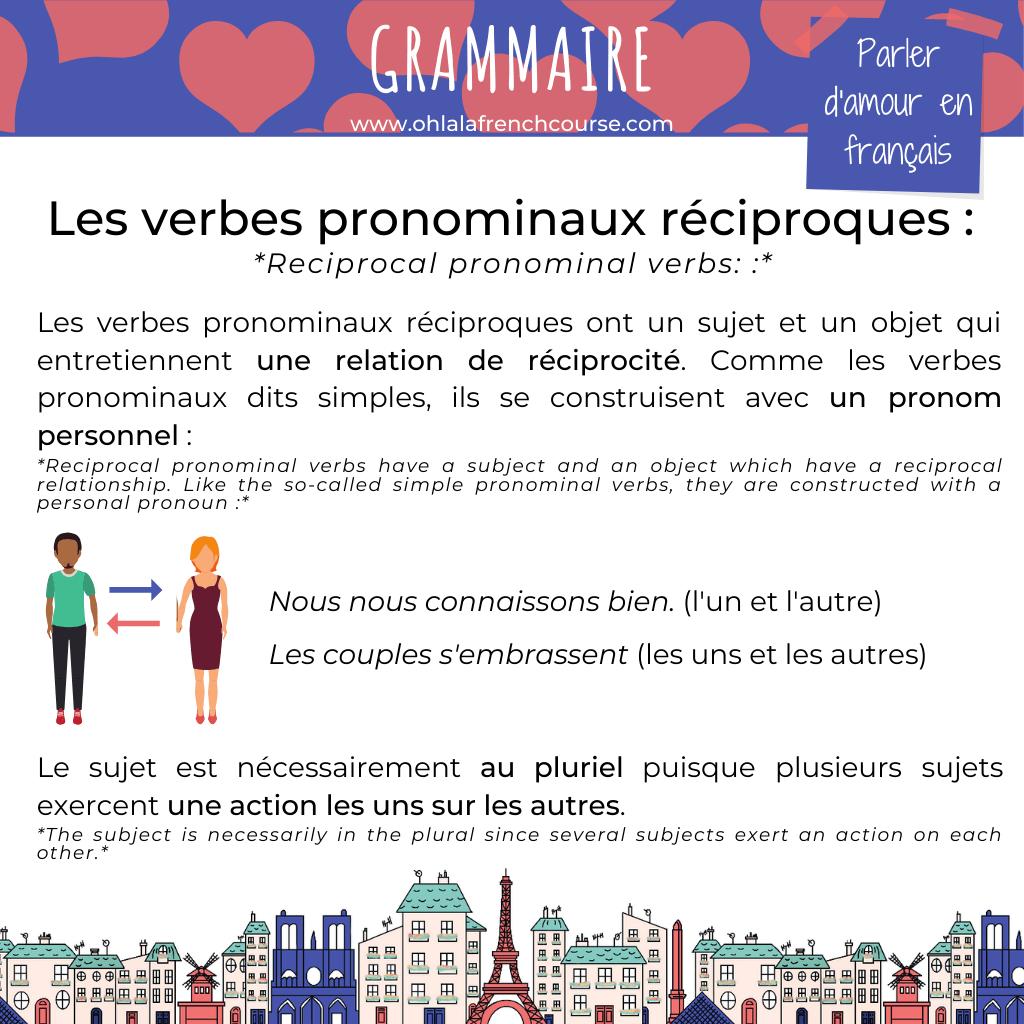 Les verbes pronominaux réciproques en français