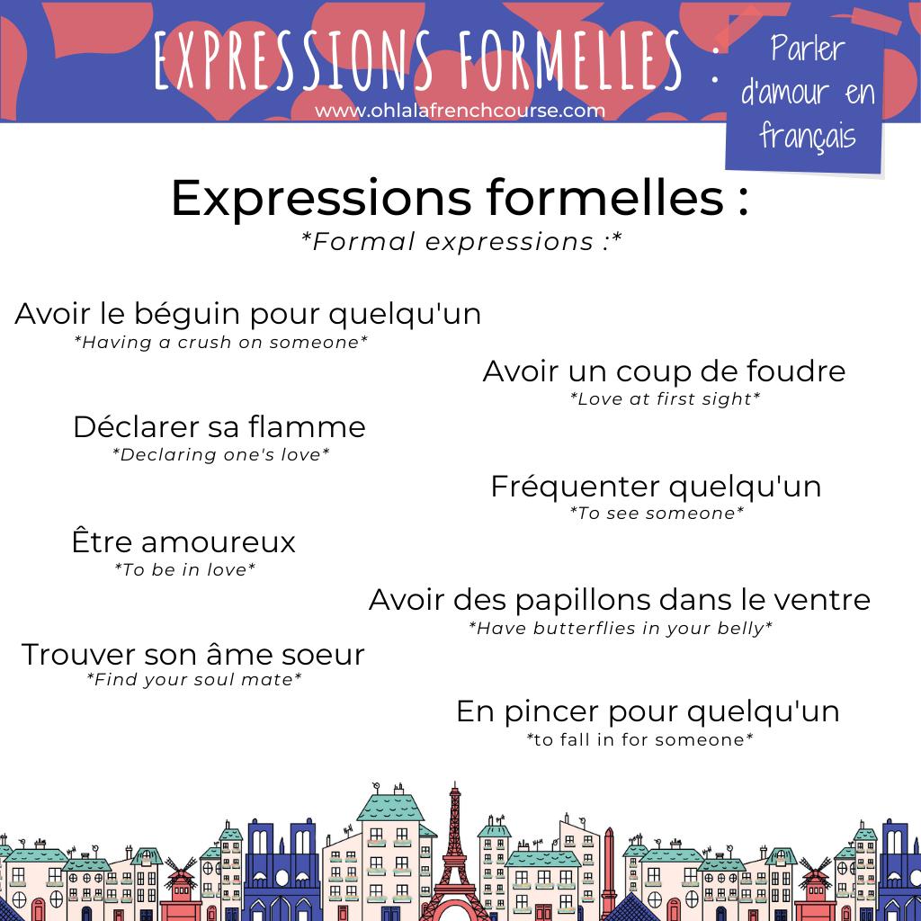 Les expressions formelles pour parler d'amour en français