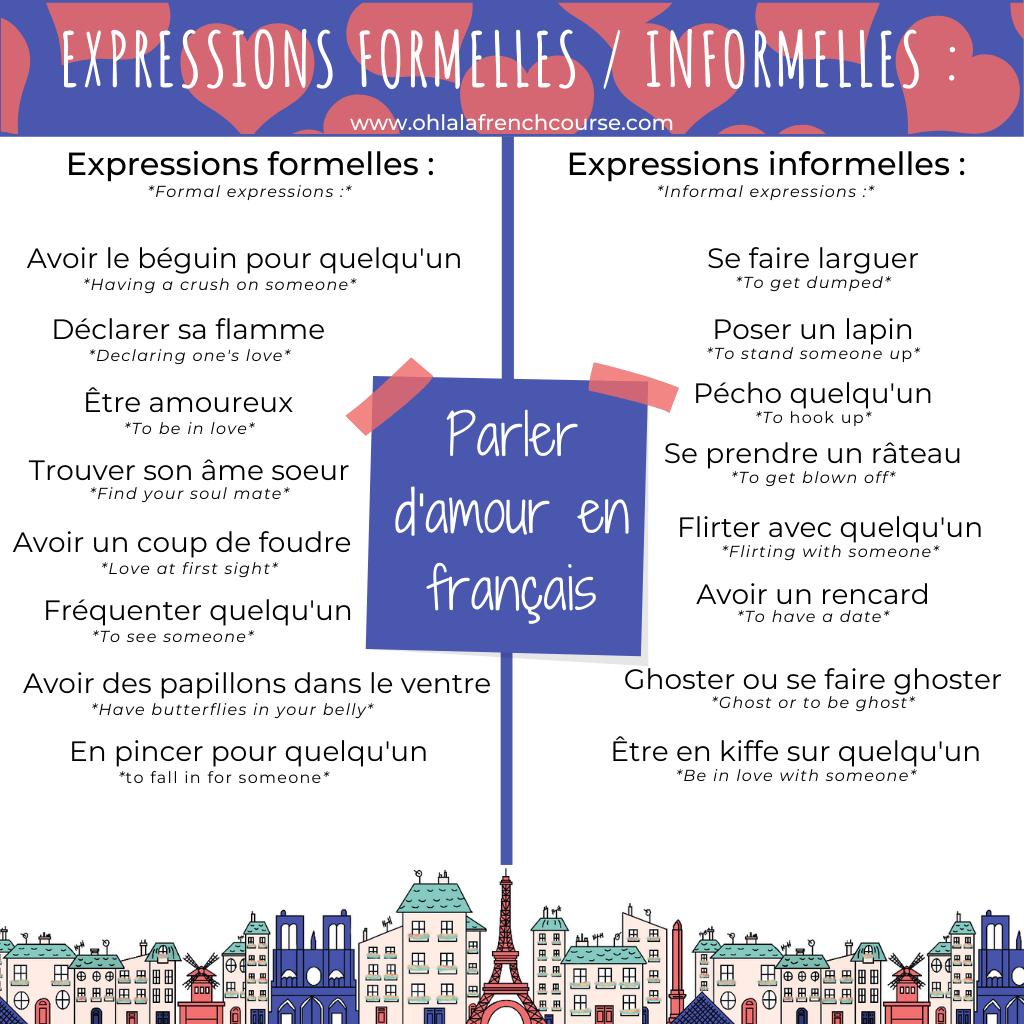 Les expressions formelles et informelles pour parler d'amour en français