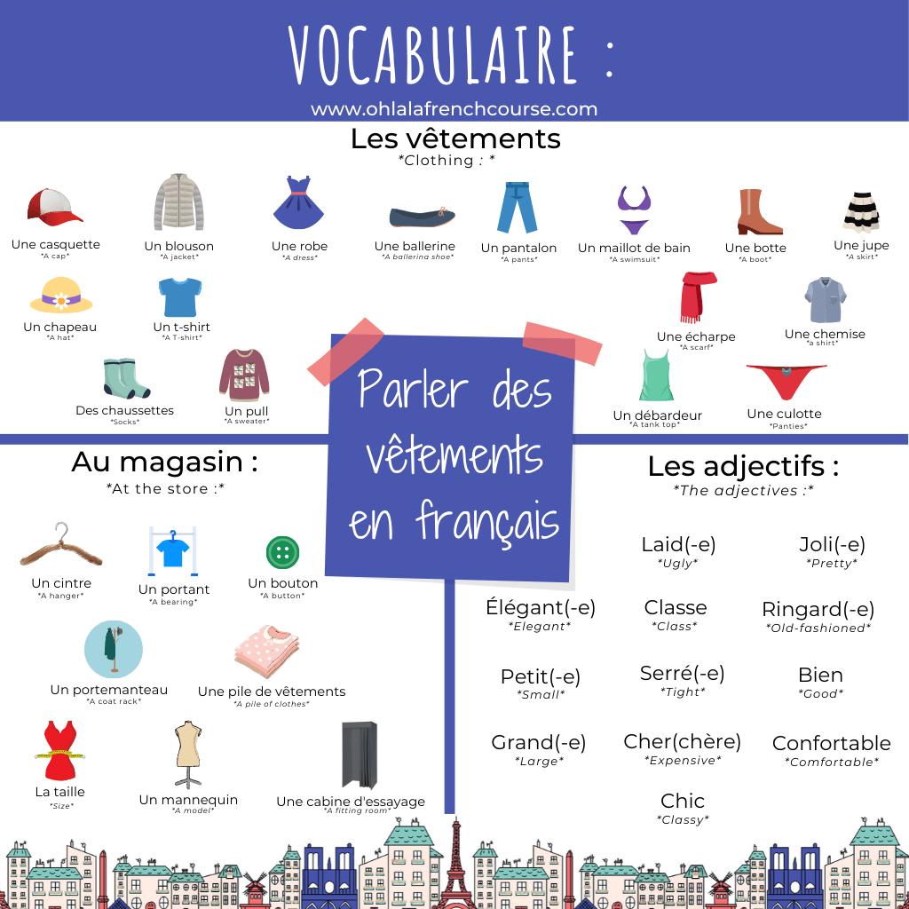 Vocabulaire pour parler des vêtements en français