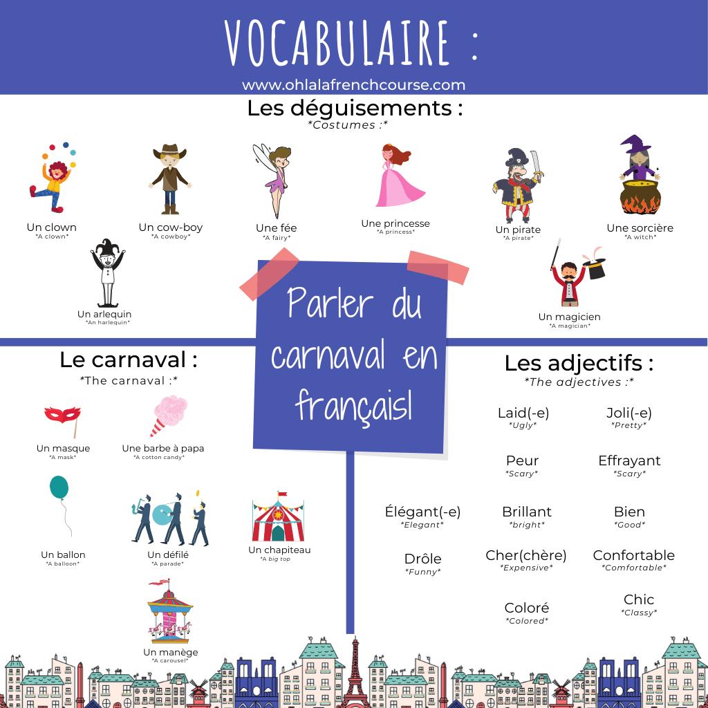Le vocabulaire pour parler du carnaval en français