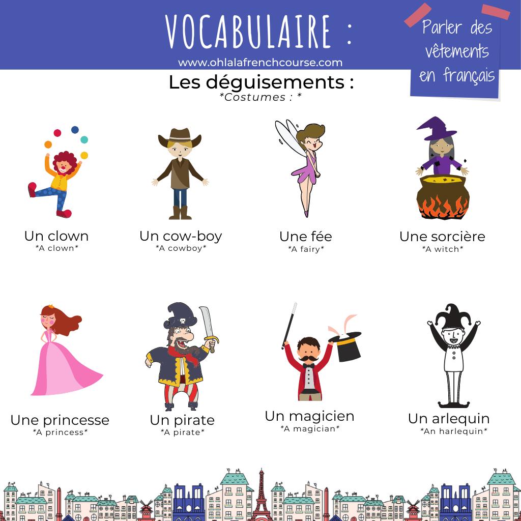 Les déguisements en français