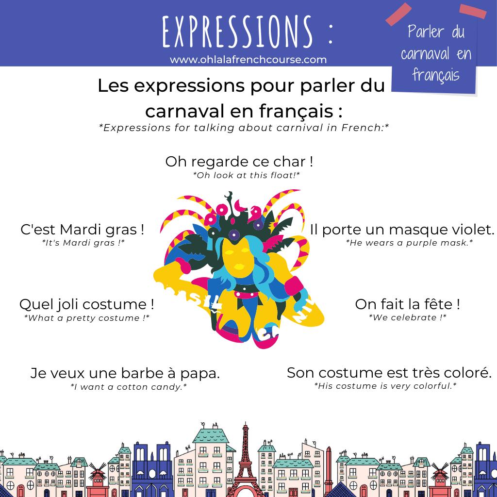Les expressions pour parler du carnaval en français