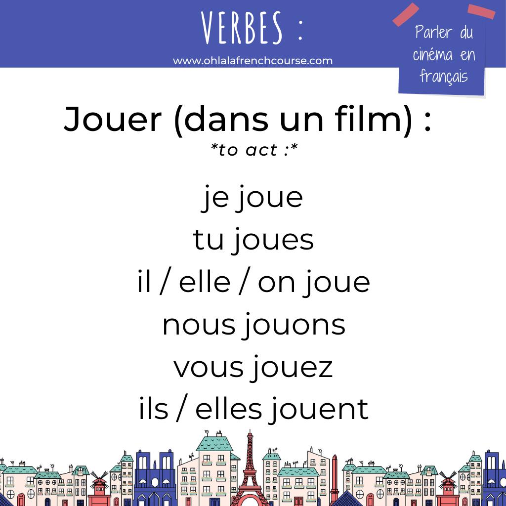 Le verbe jouer en français