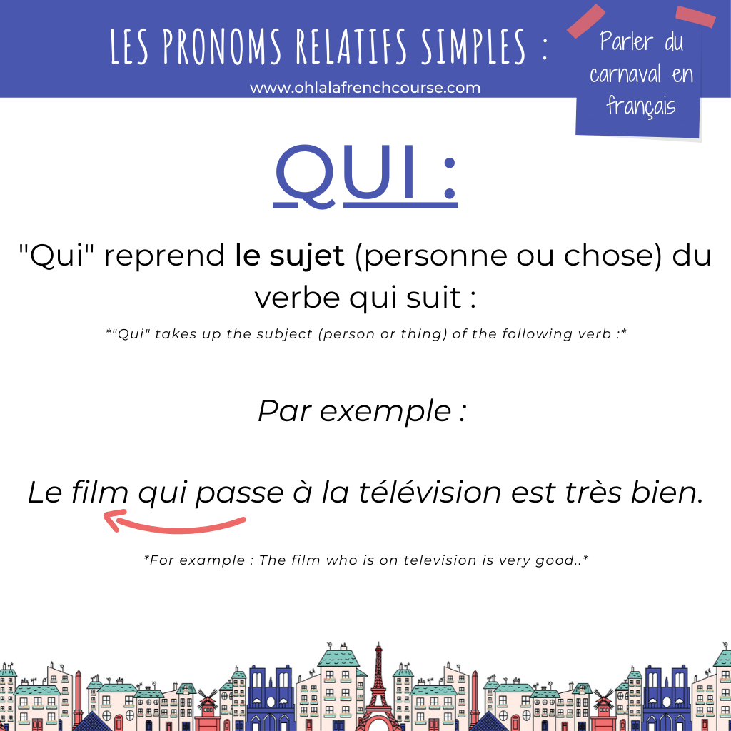 """Le pronom relatif simple """"qui"""""""