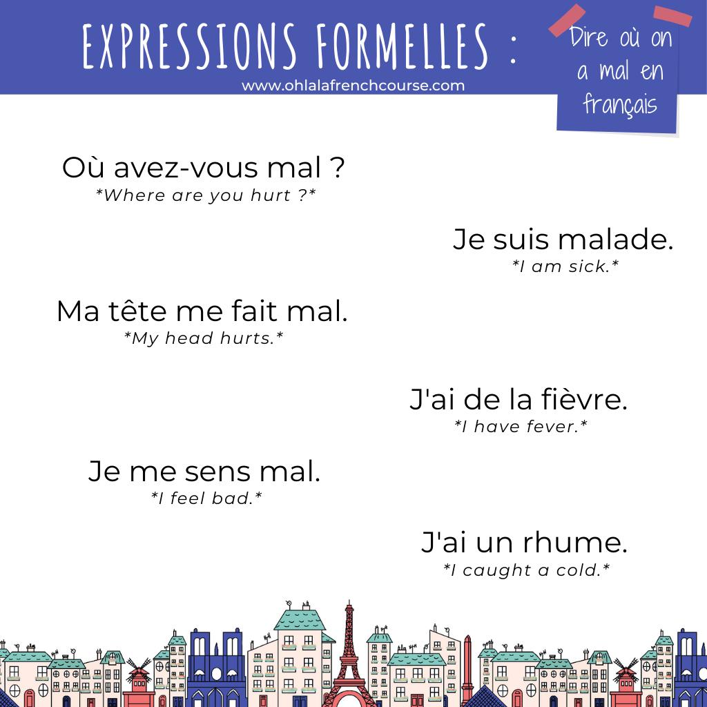 Les expressions formelles en français pour dire où on a mal en français