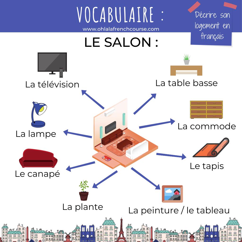 Le vocabulaire du salon en français