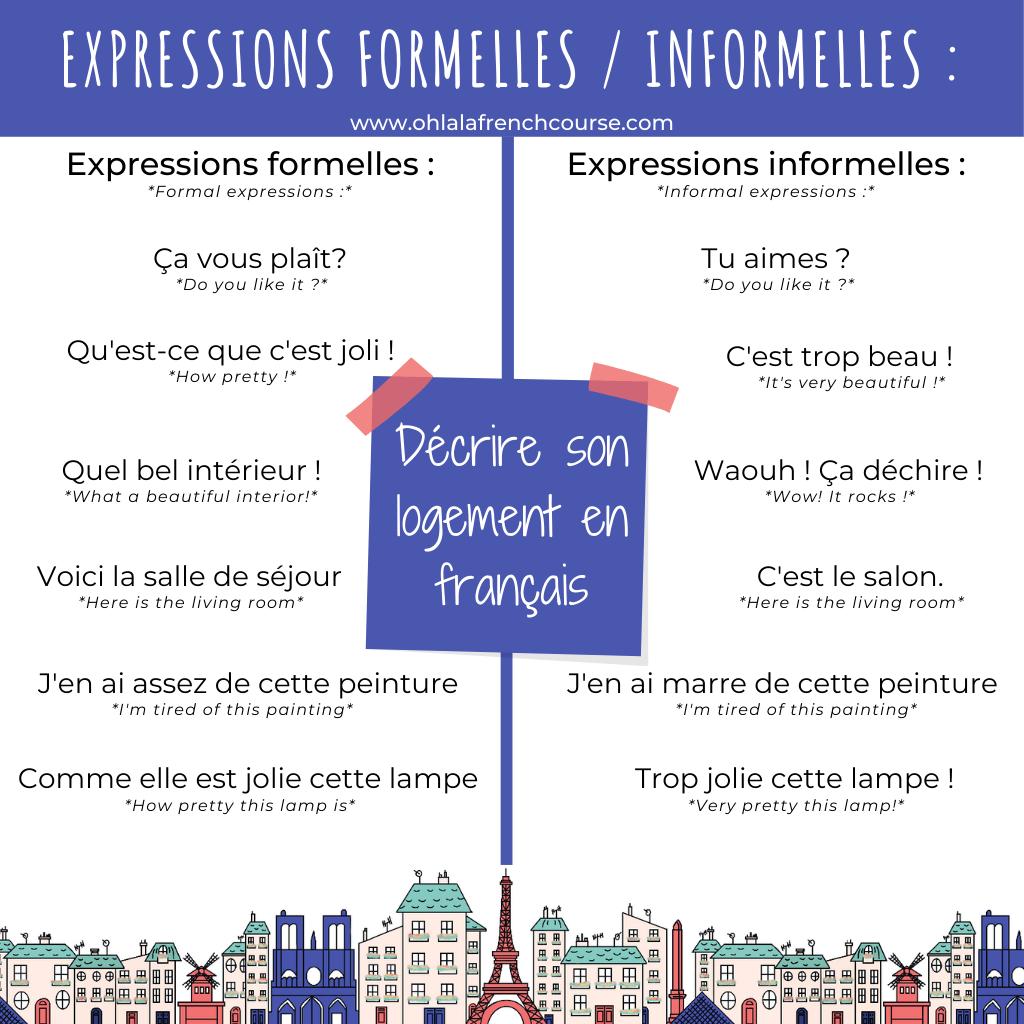 Les expressions formelles et informelles pour décrire son logement en français