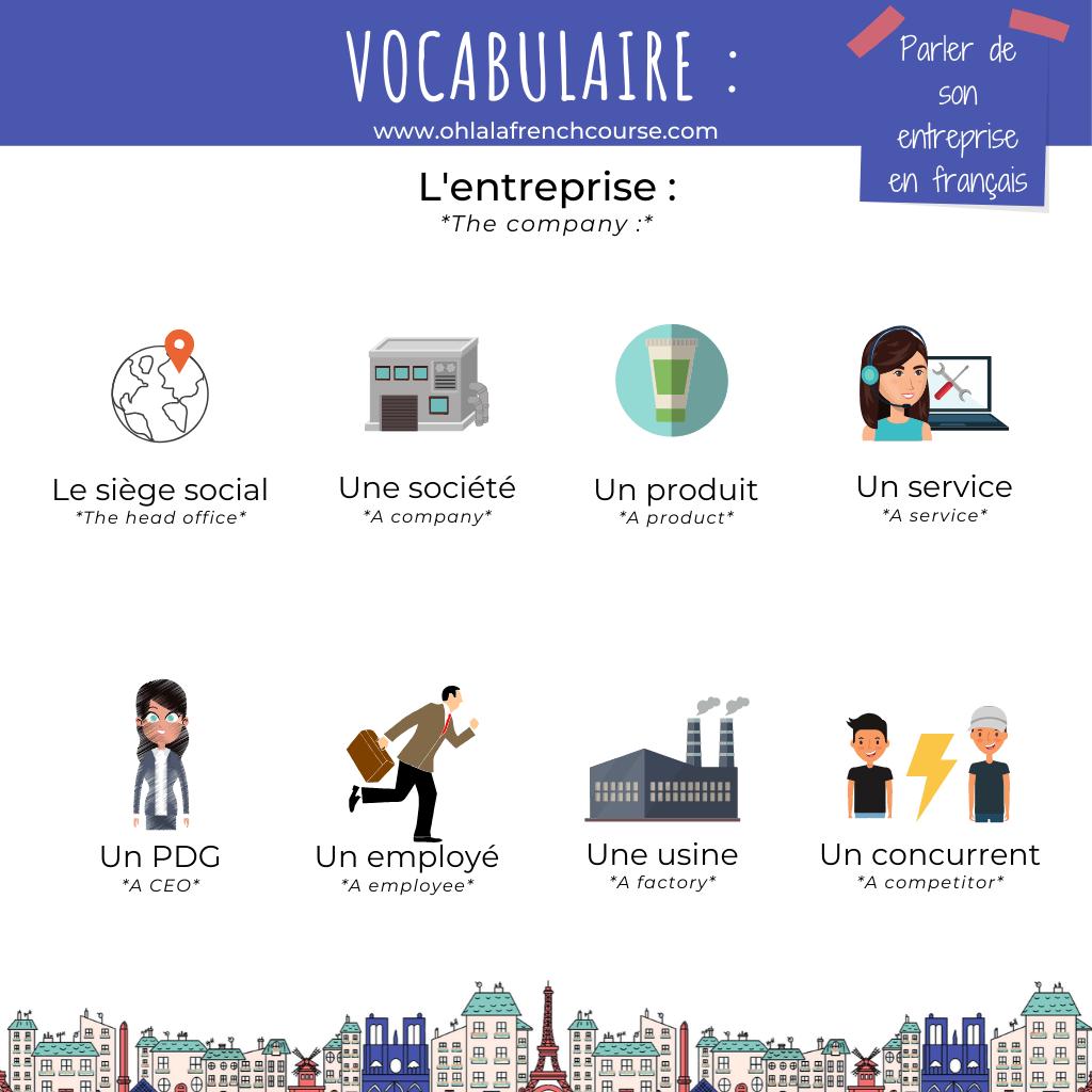 Le vocabulaire pour parler de son entreprise en français