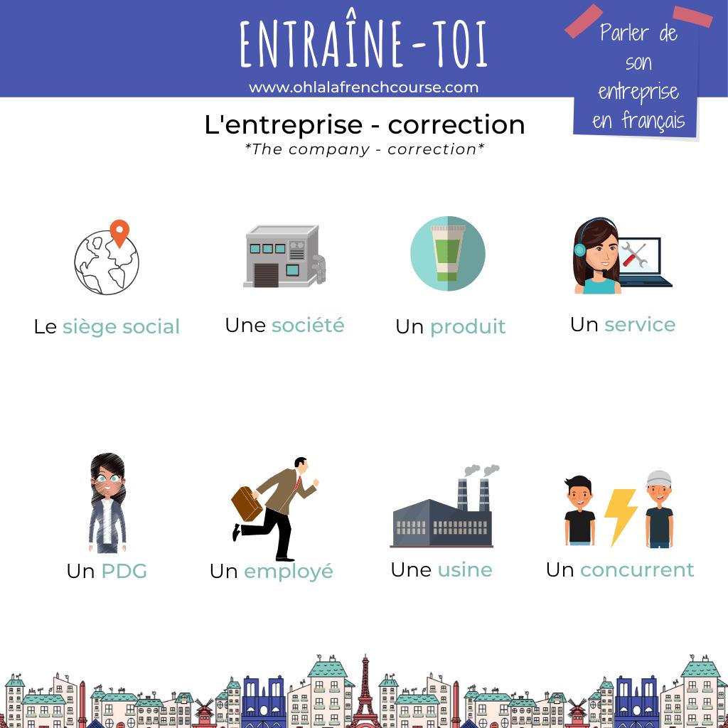 Entraîne-toi sur l'entreprise en français - correction
