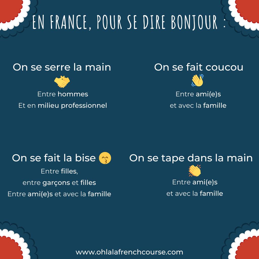 Infographie dire bonjour en français