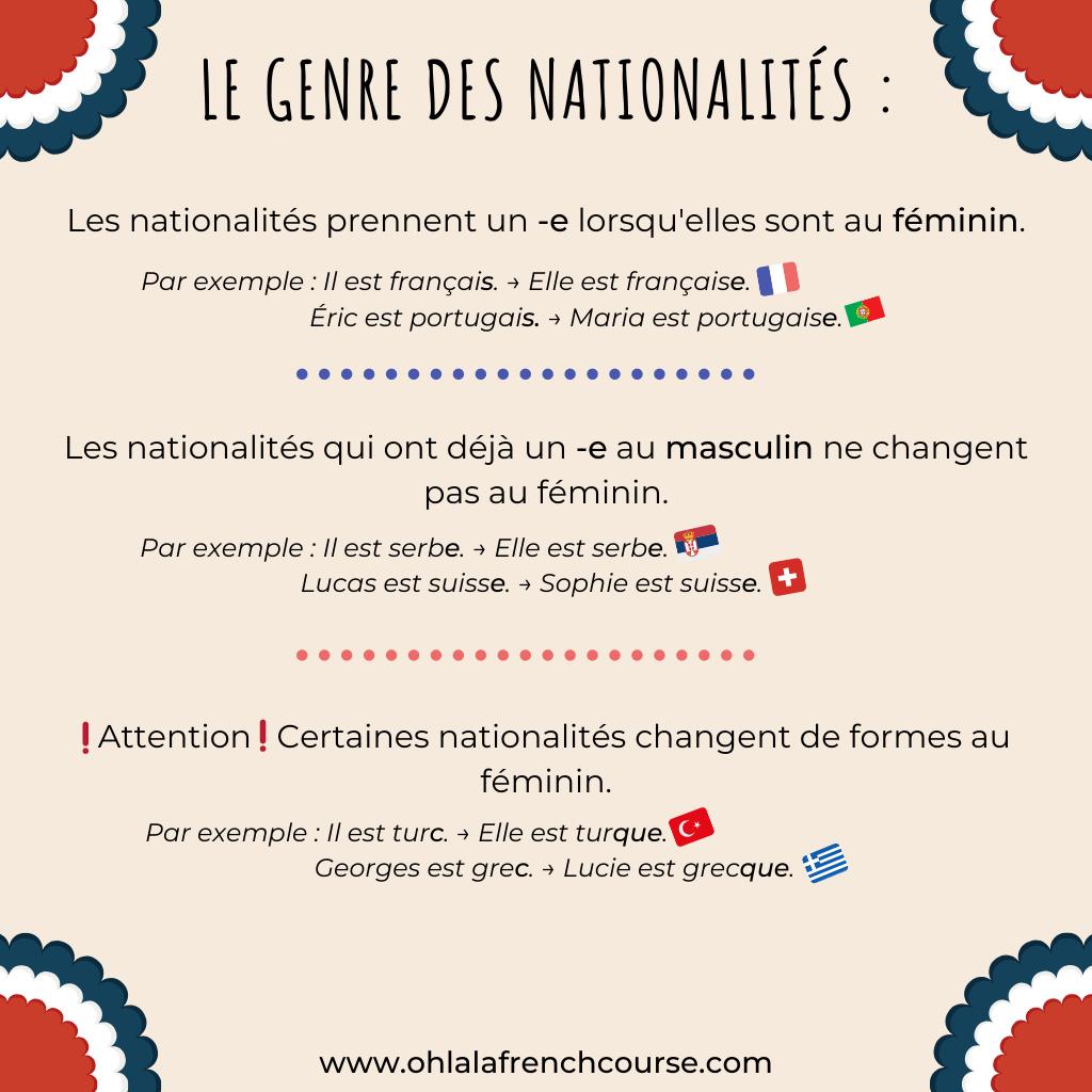 Le genre des nationalités