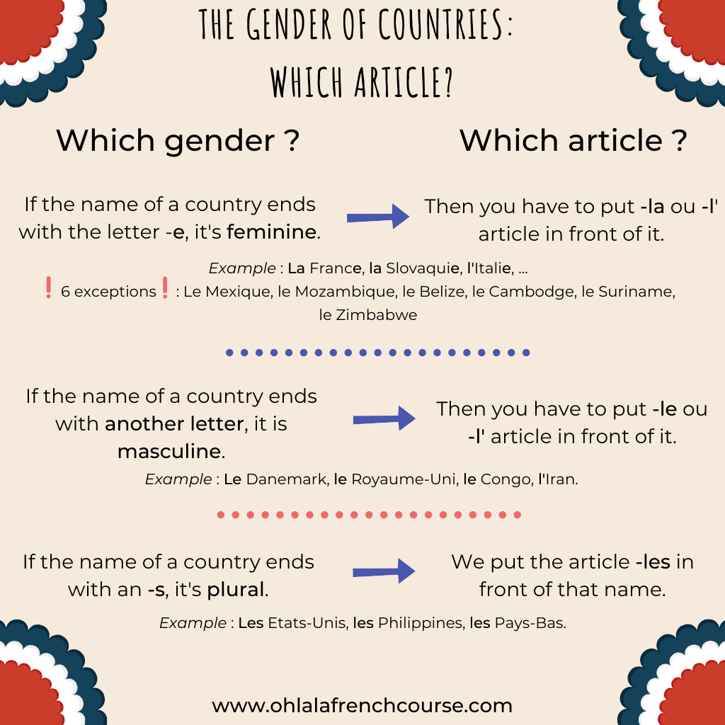 The gender of countries: which article?