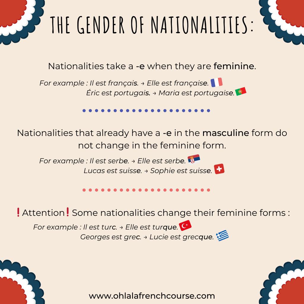 The gender of nationalities