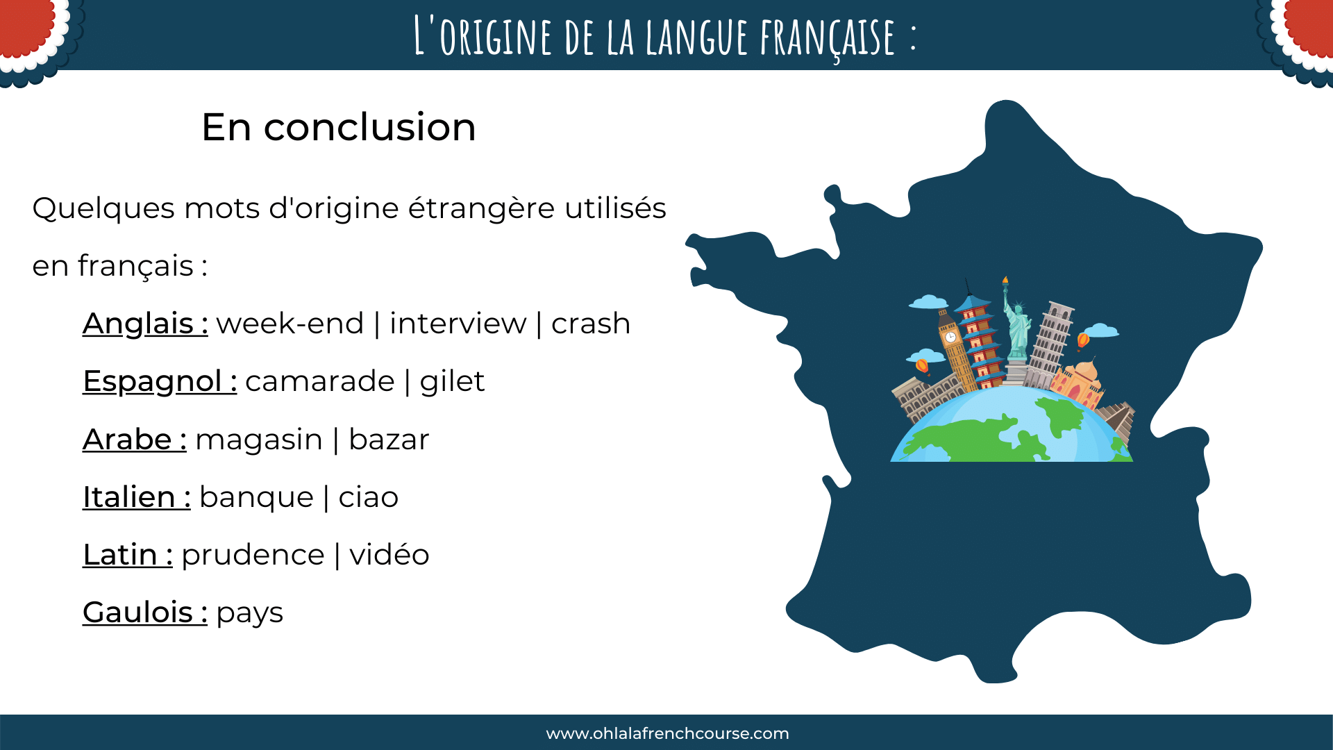 Words of foreign origin used in French