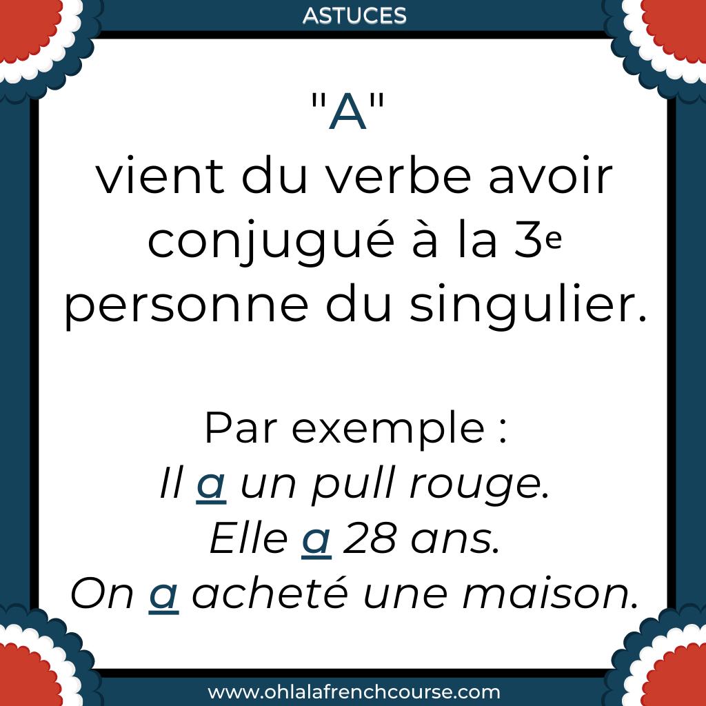 """Que représente """"a"""" en français ?"""