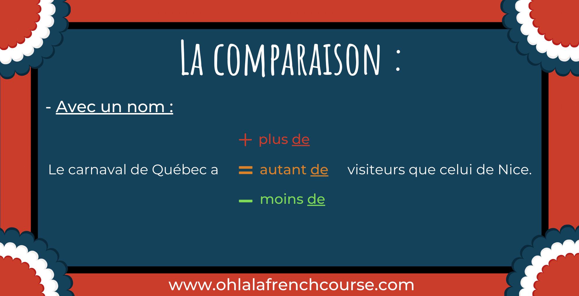 Le comparatif - La comparaison avec un nom