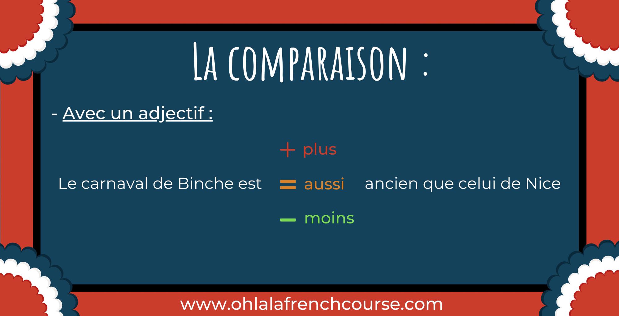Le comparatif - La comparaison avec un adjectif
