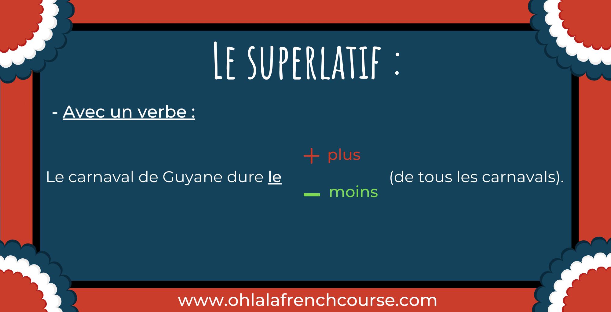 Le superlatif - Lesuperlatif avec un verbe