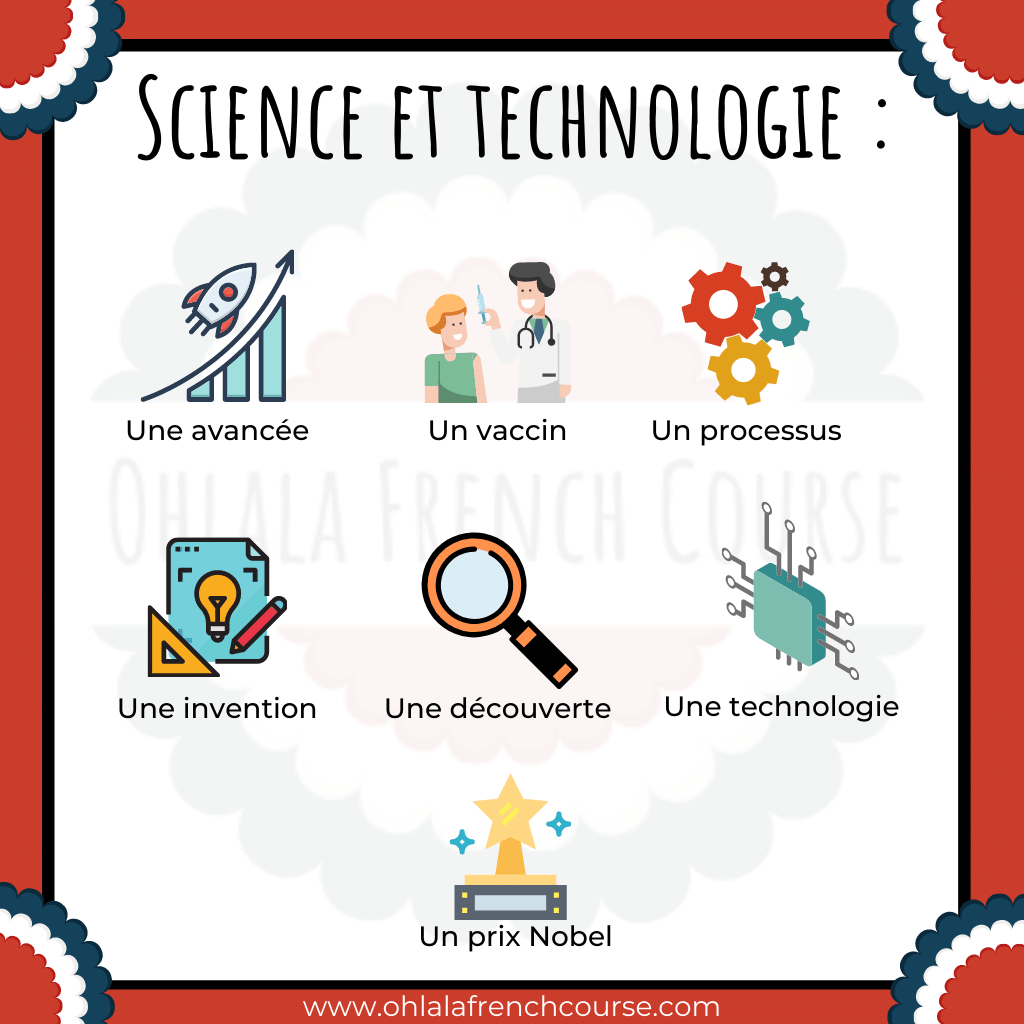 Science and Technology Vocabulary